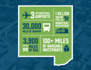 transportation & logistics in DuPage County